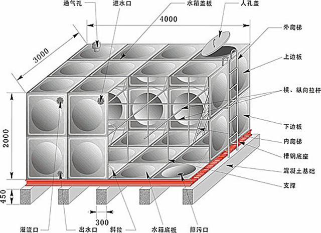 不锈钢水箱构造图